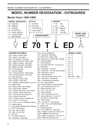 26 Competent Evinrude Year Chart