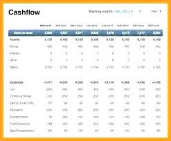 free cash flows example free cash flow statement templates examples template lab direct