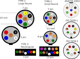 7 prone plug wiring diagram rv 7 pin rv connector diagram, 7 wire 7 blade trailer plug wiring diagram at 7 Pin Rv Plug Wiring