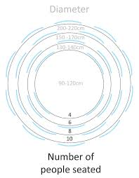 inspiring resultado de imagen de diameter for a round dining table round dining table sizes
