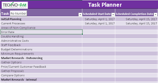 Payroll Implementation Project Plan Template Excel Project