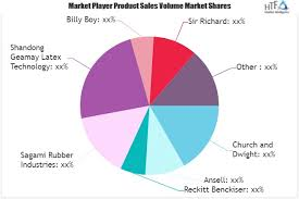 Sagami Size Chart Polyurethane Condom Market To See Massive Growth By 2025