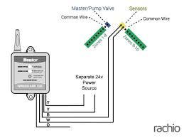valve hunter sprinkler system wiring diagram images sprinkler sprinkler controller wiring on hunter system diagram