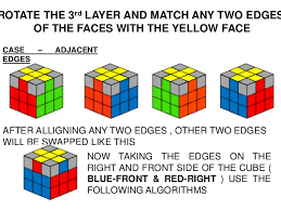 Pattern To Solve A Rubix Cube Best How To Solve A 48x48x48 Rubiks Cube