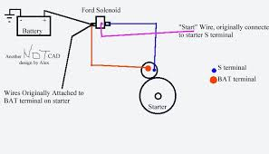 327 chevy starter wiring diagram picswe com fordsolenoid in chevy starter wiring diagram small block chevy starter wiring diagram fordsolenoid in chevy jpg