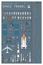 Eine Geschichte Des Raumreiseplakats Pop Chart Lab 24 X 36