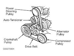 2004 acura rsx engine diagram 2004 wiring diagrams