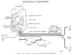 ih 560 wiring diagram all wiring diagram ih 560 wiring diagram wiring diagram site farmall super a wiring diagram farmall 560 wiring diagram