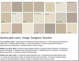 These colors (above) all have a gray base and they all look nice together.  Grant Beige is a very popular greige, and Revere Pewter is one of their  most ...