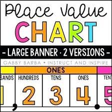 Numbers Place Value Chart Kookenzo Com