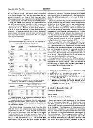Chemical Elements Chart A Modern Periodic Chart Of Chemical Elements Science