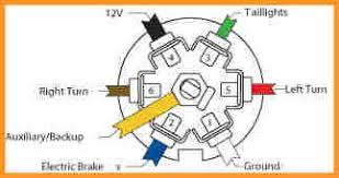 wiring diagram for seven wire trailer plug wiring wiring diagram for 7 wire trailer plug jodebal com on wiring diagram for seven wire trailer