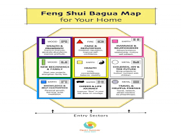 small master bedroom layout feng shui bagua map printable feng