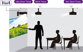 benq mw883ust interactive wxga ultra short throw projector benq mw883ust