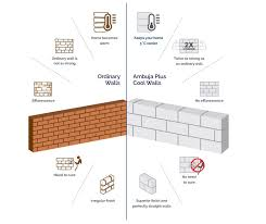 Concrete Block Weight Chart Why Ambuja Plus Cool Walls Products And Services Ambuja