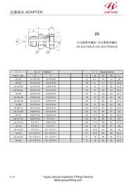 China Custom Male Cone Swivel Seat Fittings Manufacturers
