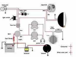 honda chopper wiring diagram wiring diagrams best simple wiring for honda bobber wiring diagrams best honda wiring harness diagram basic bobber wiring diagram
