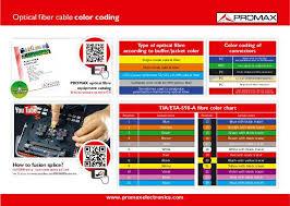 Optical Fiber Cable Color Chart