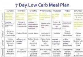 30 day low carb meal plan 30 day diet plan no sugar diet plan