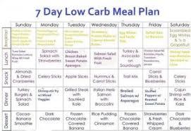 30 day low carb meal plan 30 day diet plan no sugar diet plan