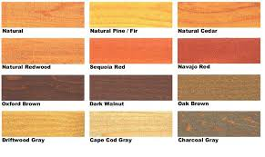 Rymar Stain Color Chart Messmer S Uv Plus