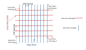 Welded Wire Fabric Size Chart Welded Wire Mesh Sizes Specifications Tata Steel Smartfab