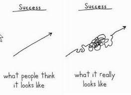 11 My Career Path Creative The Key To The Future