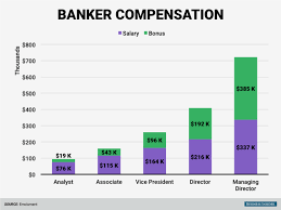 front office banker pay