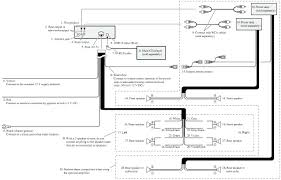 wiring diagram deh p3600 pioneer on radio of stereo with gonews new Pioneer Deh X6500bt Wiring-Diagram at Pioneer Deh P3600 Wiring Diagram