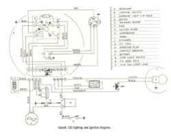 dan s motorcycle various wiring systems and diagrams click the picture for the full size garelli 150