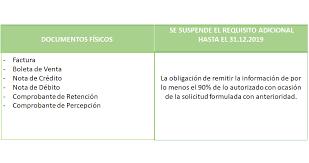 Procedimiento De Concurrencia Comprobantes De Pago