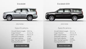2018 cadillac escalade esv platinum.  platinum which cadillac escalade would you like to build and 2018 cadillac escalade esv platinum l