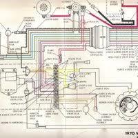ranger boat wiring diagram pictures images photos photobucket ranger boat wiring diagram photo wiring diagram lastscan2 jpg
