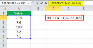 Excel Percentile Chart Percentile In Excel Formula Examples How To Use This