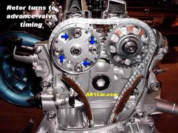variable valve timing variable valve timing cam phaser