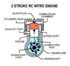 tuning nitro rc engine rookie rc flyer 2 stroke engine diagram
