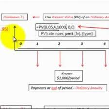 Create Cash Flow Diagram Excel How To Make Flow Chart In Excel Creating A Flow Diagram Flow Chart