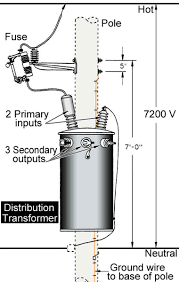 inside household distribution transformer electrical pinterest For Pole Mount Transformer Connection Diagrams inside household distribution transformer Pole Mount Distribution Transformer
