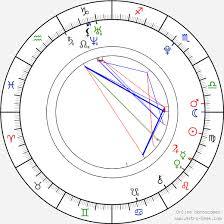 Hunter Hayes Birth Chart Horoscope Date Of Birth Astro