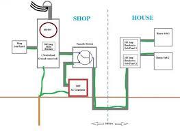hard wire generator to house facbooik com Generator Backfeed Wiring Diagram duromax generator wiring diagram wiring diagram whole house generator backfeed wiring diagram