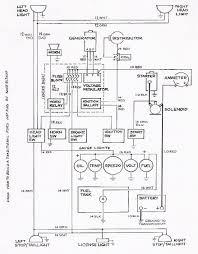 Labeled basic hot rod wiring diagram ez hot rod wiring diagram hot rod wiring diagram hot rod wiring diagram gm starter ford relay hot rod wiring