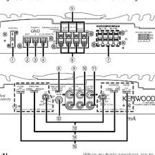wiring diagram kenwood amplifier kac 648 wiring diy wiring diagrams 4 channel amplifier kenwood kac 648 electronics gadgets audio