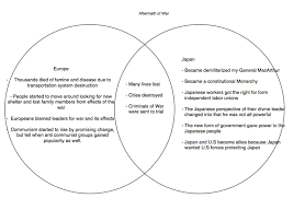 French And Russian Revolution Venn Diagram 61 Veritable Federalist And Anti Federalist Venn Diagram