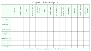 Competitor Analysis Template Xls 8 Worksheet – Deepwaters.info
