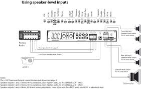 car application diagrams audiocontrol High Level Speaker Input Wire at High Level Input Wiring Diagram