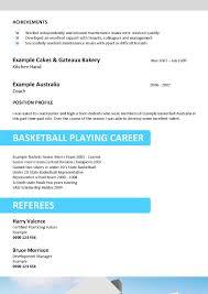 Resume Inspiring Printable Real Estate Appraiser Resume Real
