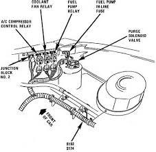 similiar buick skylark engine keywords 92 buick skylark fuse box diagram besides 87 buick regal fuse box also