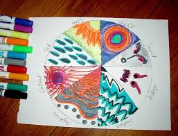 best social work art therapy images art  emotions color wheel an art therapy directive creativitymattersllc com description this activity