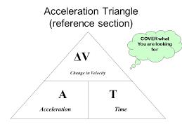 4 acceleration