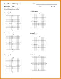 algebra 1 graphing linear